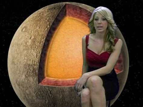 Facts About Planet Mercury 1, Hot Facts Model Emily - YouTube