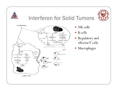CI and Oncology - IM Reference