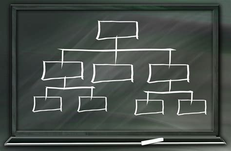 Is Hierarchy Really Necessary?   HuffPost