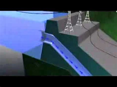 How hydroelectricity works - YouTube