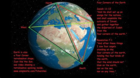 4CORNERS OF THE EARTH is tetrahedron too - YouTube