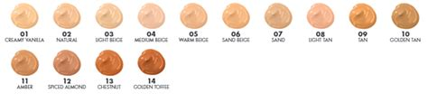 Milani Conceal+Perfect 2-IN-1 Foundation Review | KATE
